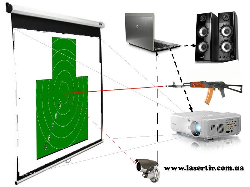 Схема лазерного тира Стрелок